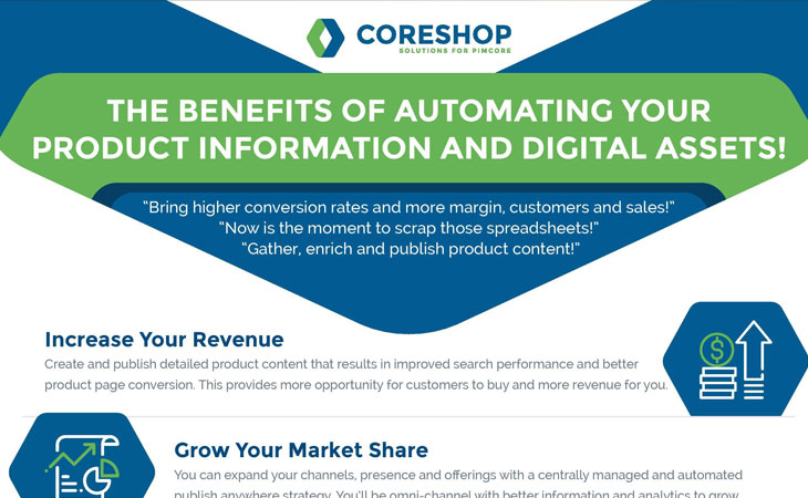 automate your digital assets