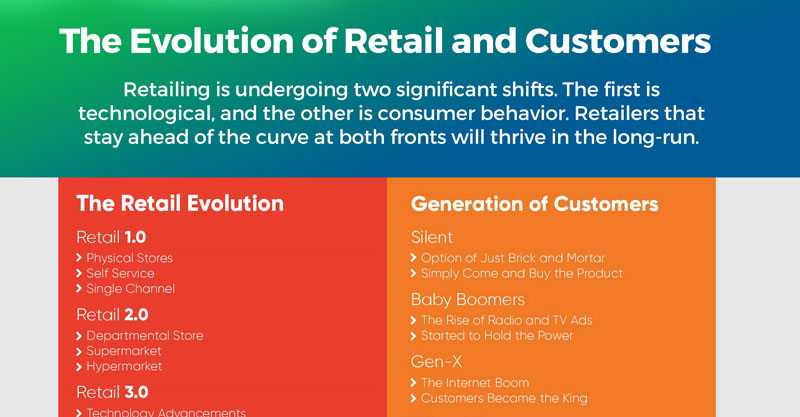 data chart for the evolution of customers